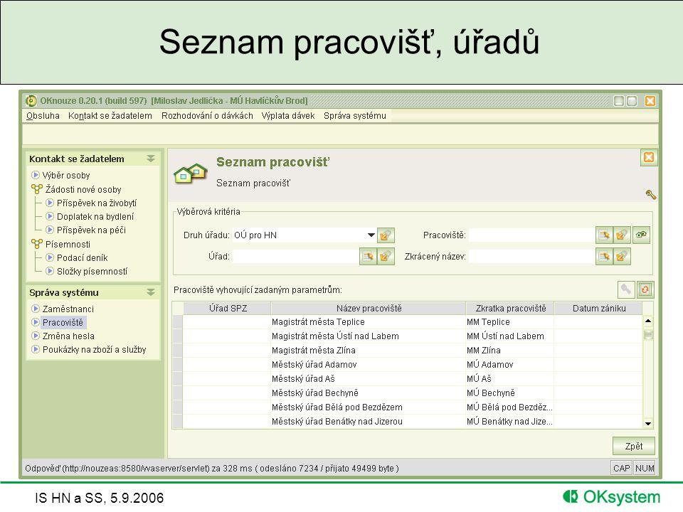 IS HN a SS, 5.9.2006 Seznam pracovišť, úřadů