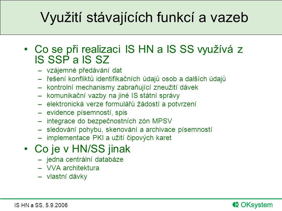 IS HN a SS, 5.9.2006 Využití stávajících funkcí a vazeb Co se při realizaci IS HN a IS SS využívá z IS SSP a IS SZ –vzájemné předávání dat –řešení kon