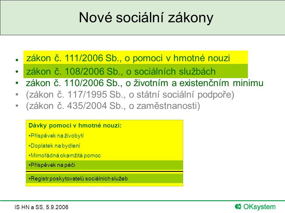 IS HN a SS, 5.9.2006 Nové sociální zákony zákon č. 110/2006 Sb., o životním a existenčním minimu (zákon č. 117/1995 Sb., o státní sociální podpoře) (z