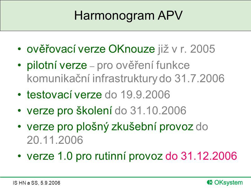 IS HN a SS, 5.9.2006 Harmonogram APV ověřovací verze OKnouze již v r. 2005 pilotní verze – pro ověření funkce komunikační infrastruktury do 31.7.2006