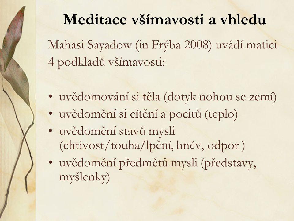 Meditace všímavosti a vhledu Mahasi Sayadow (in Frýba 2008) uvádí matici 4 podkladů všímavosti: uvědomování si těla (dotyk nohou se zemí) uvědomění si