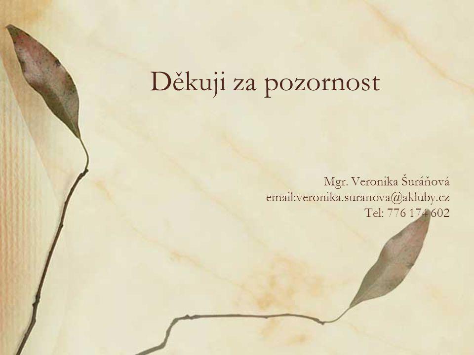 Děkuji za pozornost Mgr. Veronika Šuráňová email:veronika.suranova@akluby.cz Tel: 776 174 602