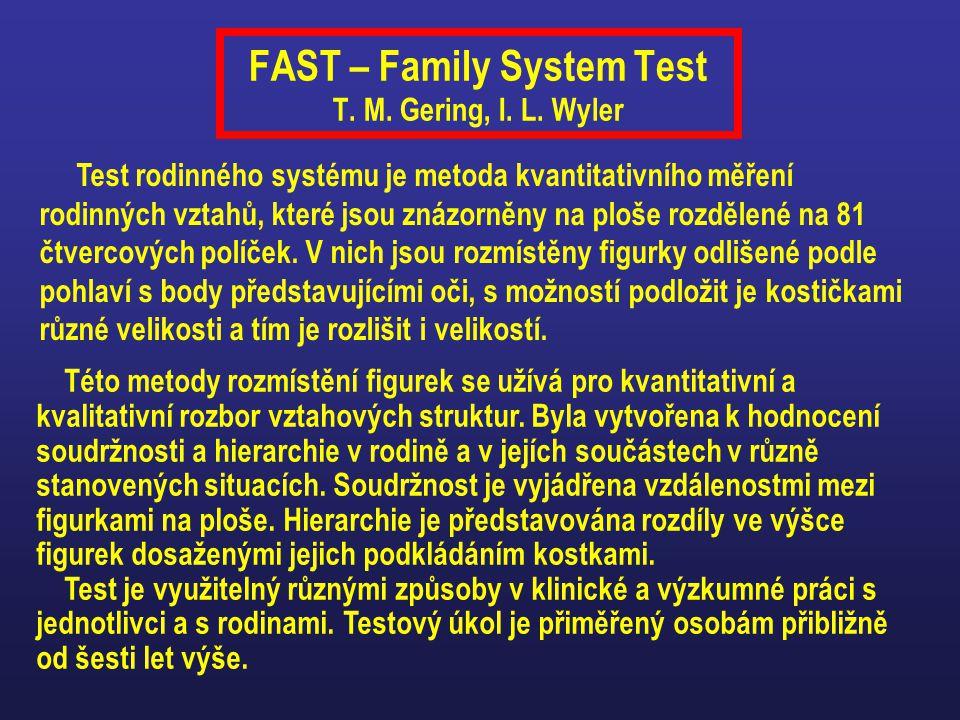 Test začarované rodiny