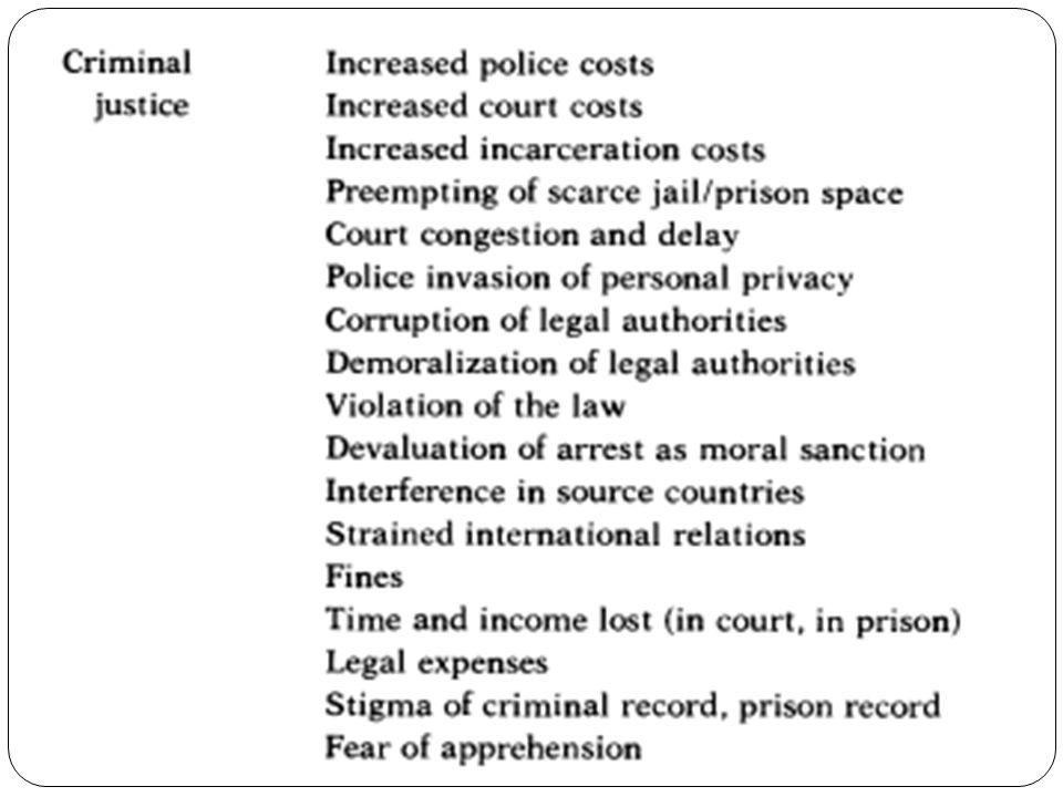 Logika Total Harm: Kategorie trestní spravedlnosti