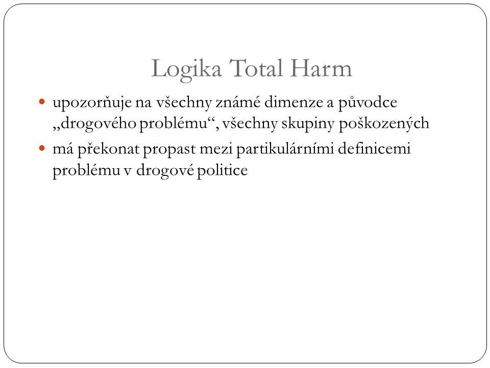 """Logika Total Harm upozorňuje na všechny známé dimenze a původce """"drogového problému"""", všechny skupiny poškozených má překonat propast mezi partikulárn"""