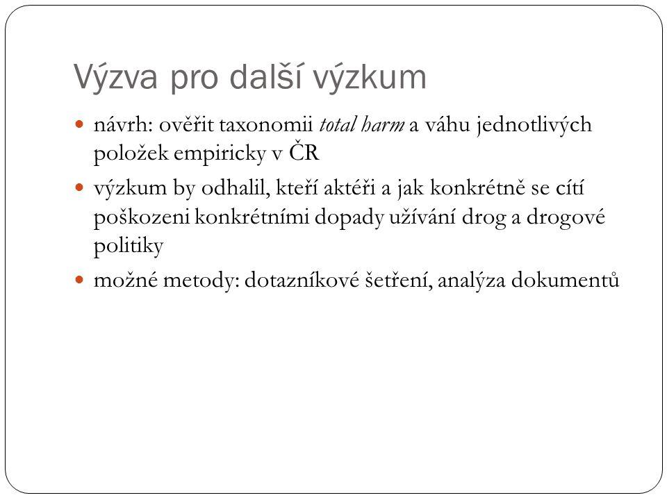 Výzva pro další výzkum návrh: ověřit taxonomii total harm a váhu jednotlivých položek empiricky v ČR výzkum by odhalil, kteří aktéři a jak konkrétně s