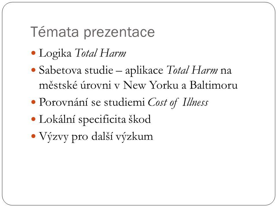 Témata prezentace Logika Total Harm Sabetova studie – aplikace Total Harm na městské úrovni v New Yorku a Baltimoru Porovnání se studiemi Cost of Illn