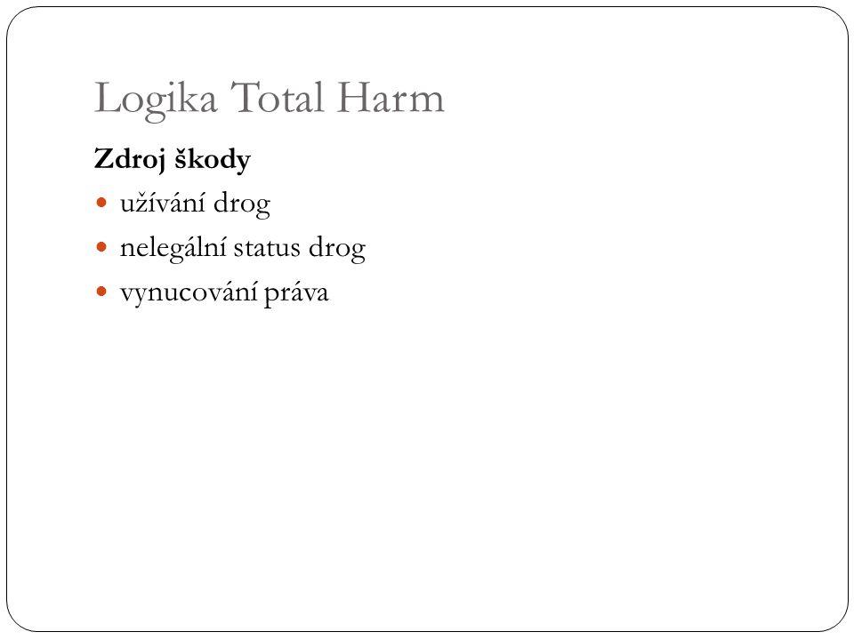 Logika Total Harm Zdroj škody užívání drog nelegální status drog vynucování práva