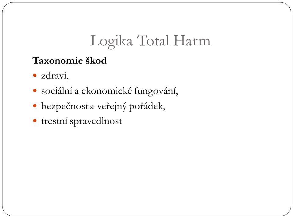 Logika Total Harm Taxonomie škod zdraví, sociální a ekonomické fungování, bezpečnost a veřejný pořádek, trestní spravedlnost