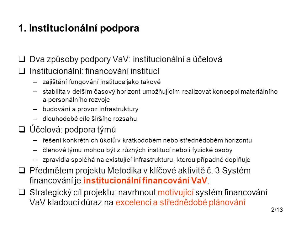 2/13 1. Institucionální podpora  Dva způsoby podpory VaV: institucionální a účelová  Institucionální: financování institucí –zajištění fungování ins