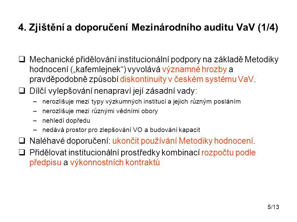 """5/13 4. Zjištění a doporučení Mezinárodního auditu VaV (1/4)  Mechanické přidělování institucionální podpory na základě Metodiky hodnocení (""""kafemlej"""
