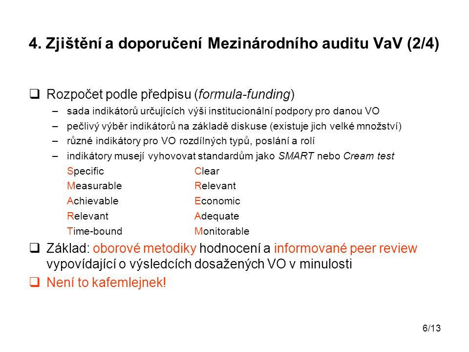 6/13 4. Zjištění a doporučení Mezinárodního auditu VaV (2/4)  Rozpočet podle předpisu (formula-funding) –sada indikátorů určujících výši institucioná