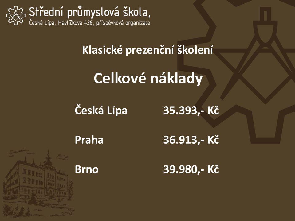 Klasické prezenční školení Celkové náklady Česká Lípa35.393,- Kč Praha36.913,- Kč Brno39.980,- Kč