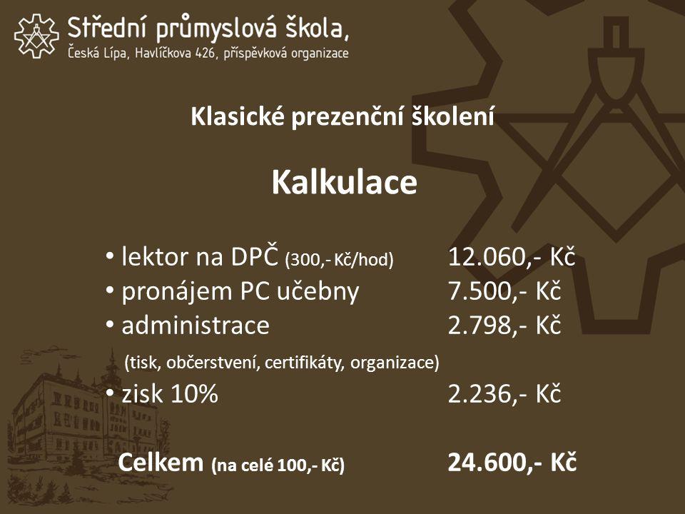 Klasické prezenční školení Kalkulace lektor na DPČ (300,- Kč/hod) 12.060,- Kč pronájem PC učebny7.500,- Kč administrace 2.798,- Kč (tisk, občerstvení, certifikáty, organizace) zisk 10%2.236,- Kč Celkem (na celé 100,- Kč) 24.600,- Kč