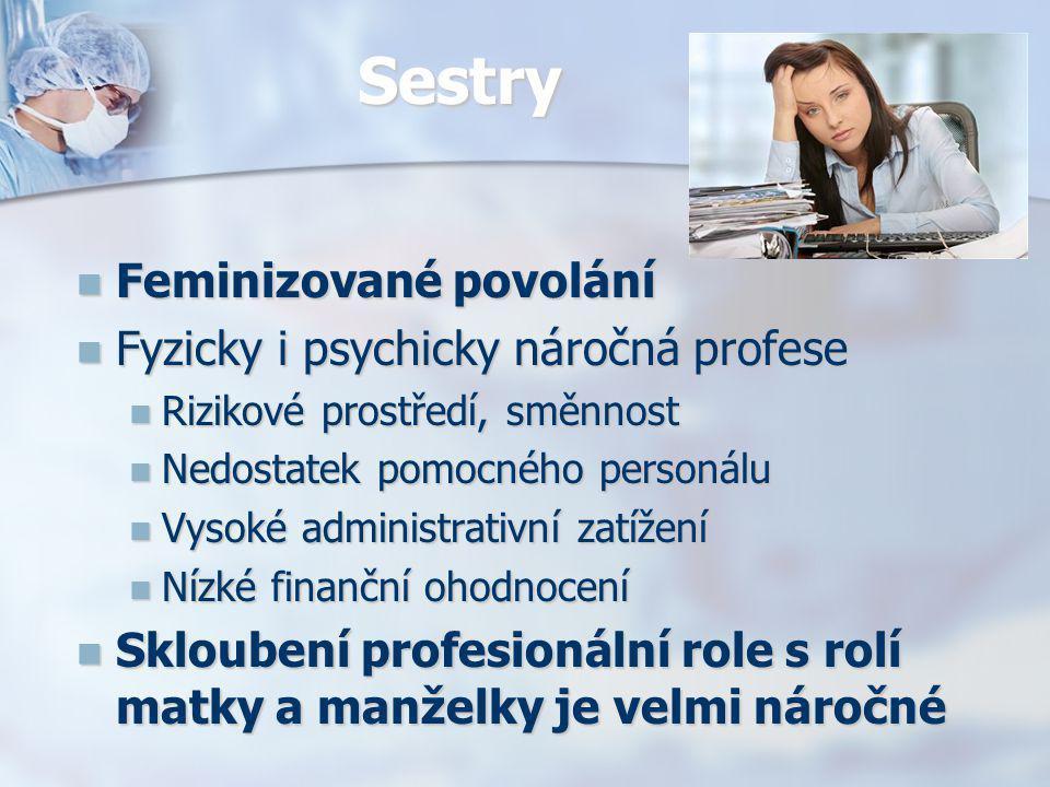 Sestry Feminizované povolání Feminizované povolání Fyzicky i psychicky náročná profese Fyzicky i psychicky náročná profese Rizikové prostředí, směnnos