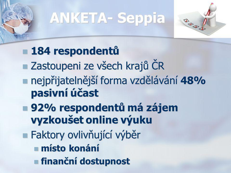 ANKETA- Seppia 184 respondentů 184 respondentů Zastoupeni ze všech krajů ČR Zastoupeni ze všech krajů ČR nejpřijatelnější forma vzdělávání 48% pasivní