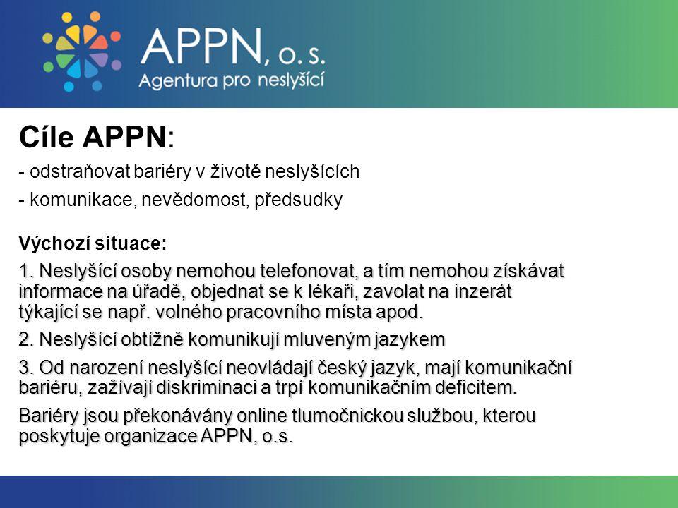 Cíle APPN: - odstraňovat bariéry v životě neslyšících - komunikace, nevědomost, předsudky Výchozí situace: 1.