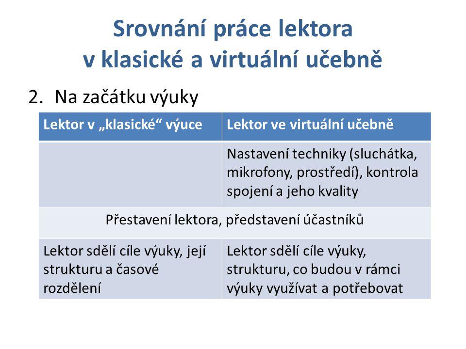 """Srovnání práce lektora v klasické a virtuální učebně 2.Na začátku výuky Lektor v """"klasické"""" výuceLektor ve virtuální učebně Nastavení techniky (sluchá"""