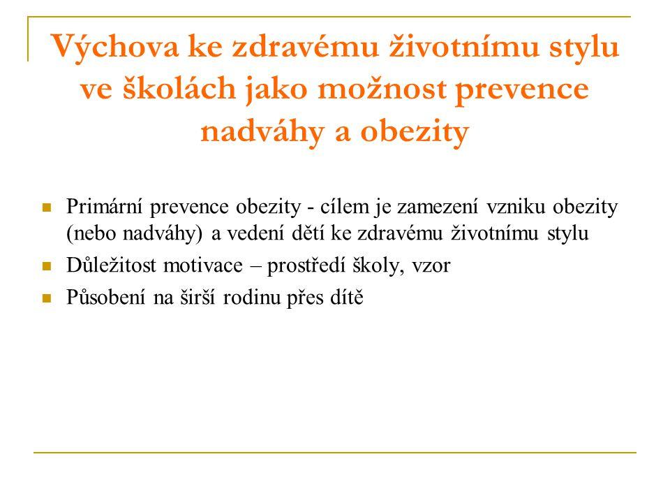 Výchova ke zdravému životnímu stylu ve školách jako možnost prevence nadváhy a obezity Primární prevence obezity - cílem je zamezení vzniku obezity (n