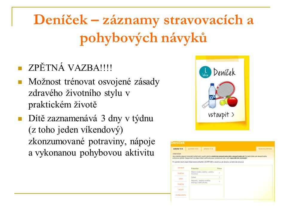 Deníček – záznamy stravovacích a pohybových návyků ZPĚTNÁ VAZBA!!!! Možnost trénovat osvojené zásady zdravého životního stylu v praktickém životě Dítě