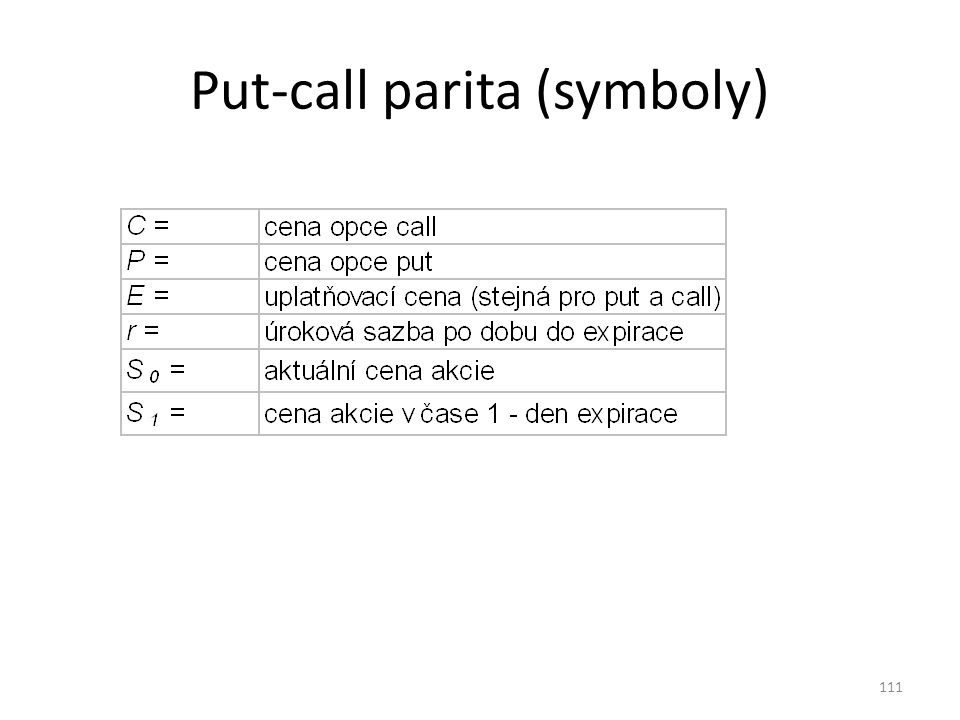111 Put-call parita (symboly)