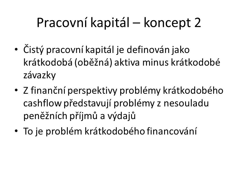 Pracovní kapitál – koncept 2 Čistý pracovní kapitál je definován jako krátkodobá (oběžná) aktiva minus krátkodobé závazky Z finanční perspektivy probl