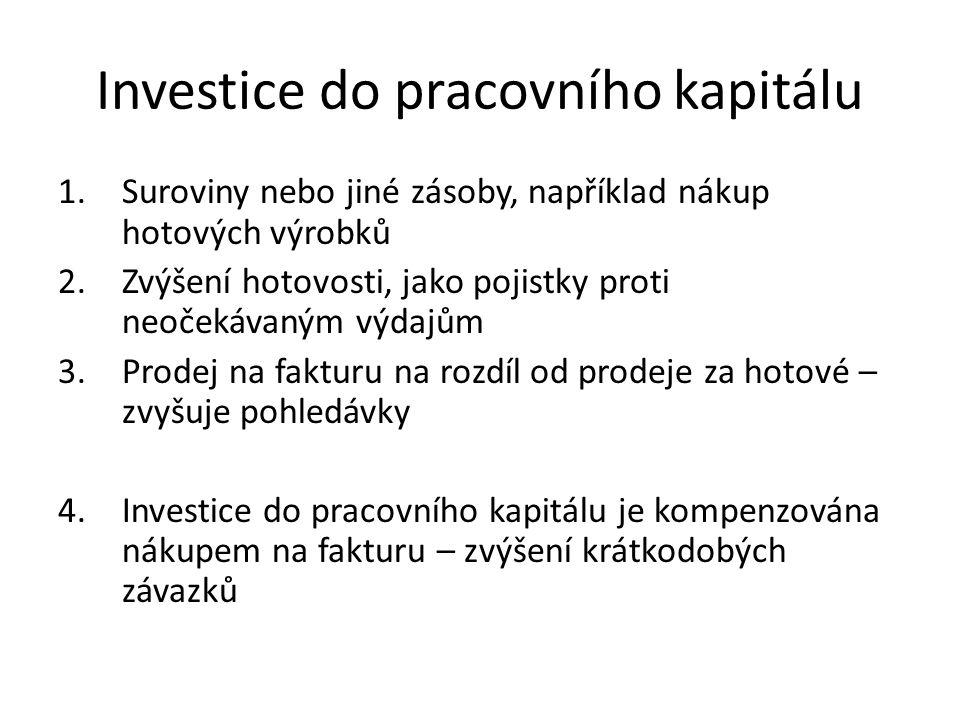 Investice do pracovního kapitálu 1.Suroviny nebo jiné zásoby, například nákup hotových výrobků 2.Zvýšení hotovosti, jako pojistky proti neočekávaným v