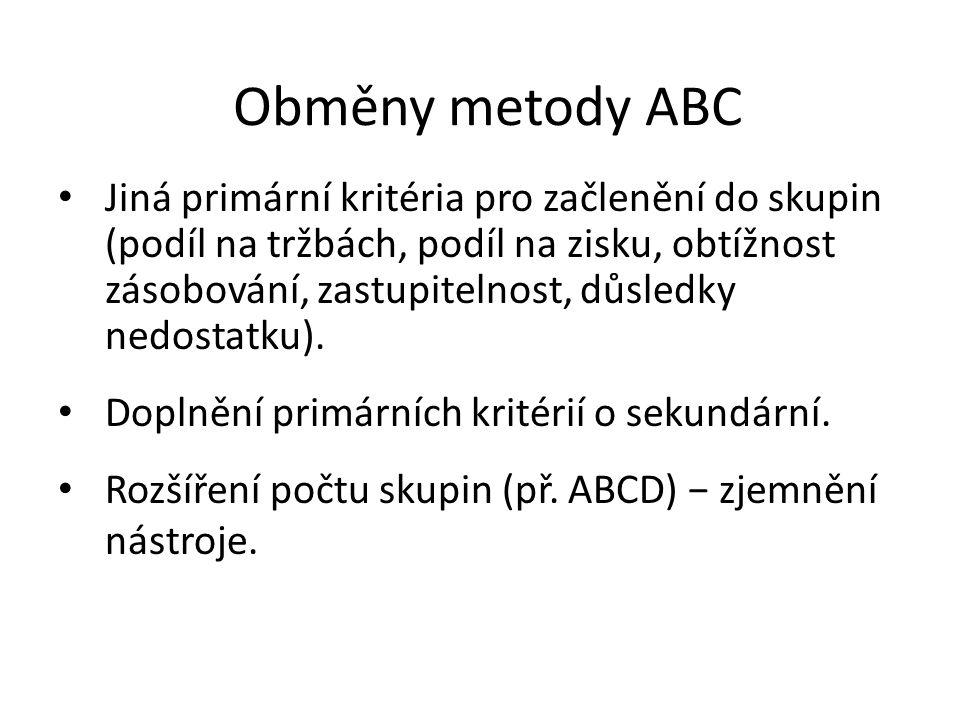 Obměny metody ABC Jiná primární kritéria pro začlenění do skupin (podíl na tržbách, podíl na zisku, obtížnost zásobování, zastupitelnost, důsledky ned