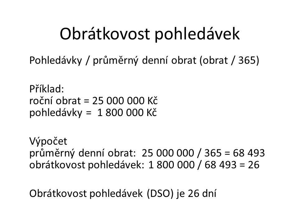 Obrátkovost pohledávek Pohledávky / průměrný denní obrat (obrat / 365) Příklad: roční obrat = 25 000 000 Kč pohledávky = 1 800 000 Kč Výpočet průměrný