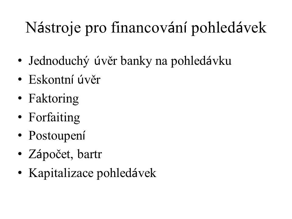 N á stroje pro financov á n í pohled á vek Jednoduchý ú věr banky na pohled á vku Eskontn í ú věr Faktoring Forfaiting Postoupen í Z á počet, bartr Ka