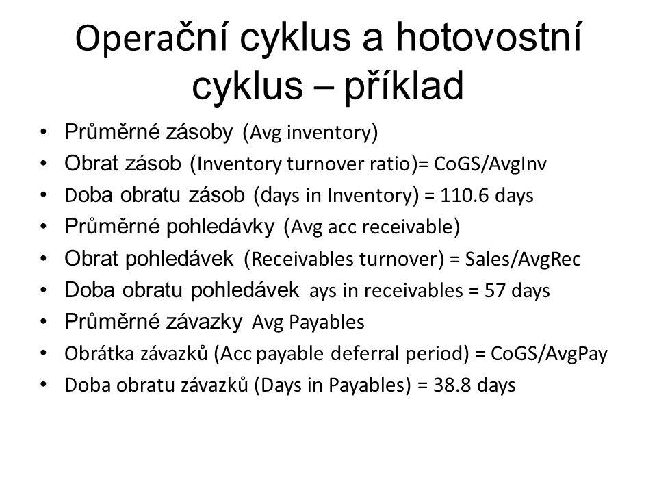 Opera ční cyklus a hotovostní cyklus – příklad Průměrné zásoby ( Avg inventory ) Obrat zásob ( Inventory turnover ratio ) = CoGS/AvgInv D oba obratu z