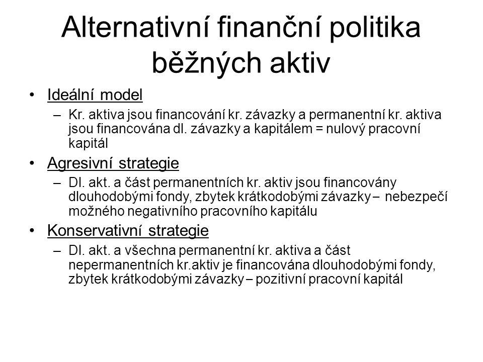 Alternativní finanční politika běžných aktiv Ideální model –Kr. aktiva jsou financování kr. závazky a permanentní kr. aktiva jsou financována dl. záva