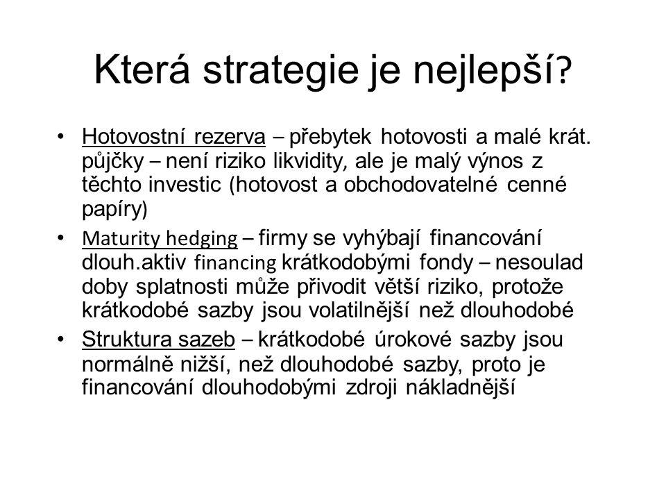 Která strategie je nejlepší ? Hotovostní rezerva – přebytek hotovosti a malé krát. půjčky – není riziko likvidity, ale je malý výnos z těchto investic