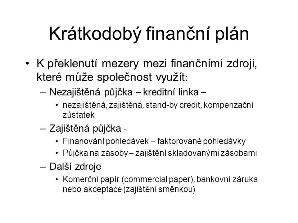 Krátkodobý finanční plán K překlenutí mezery mezi finančními zdroji, které může společnost využít : –Nezajištěná půjčka – kreditní linka – nezajištěná