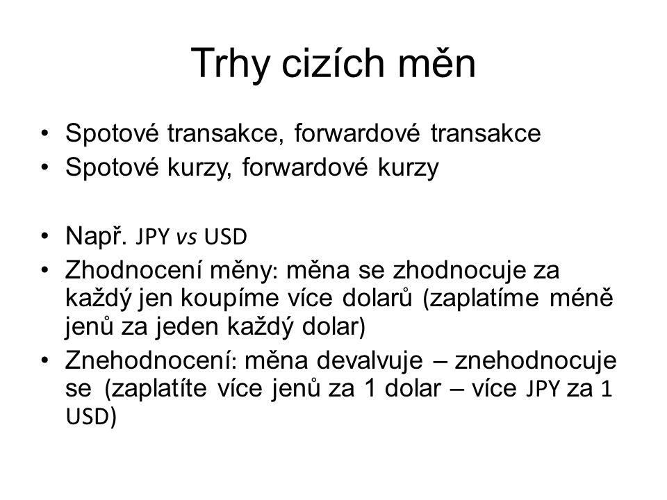 Trhy cizích měn Spotové transakce, forwardové transakce Spotové kurzy, forwardové kurzy Např. JPY vs USD Zhodnocení měny : měna se zhodnocuje za každý