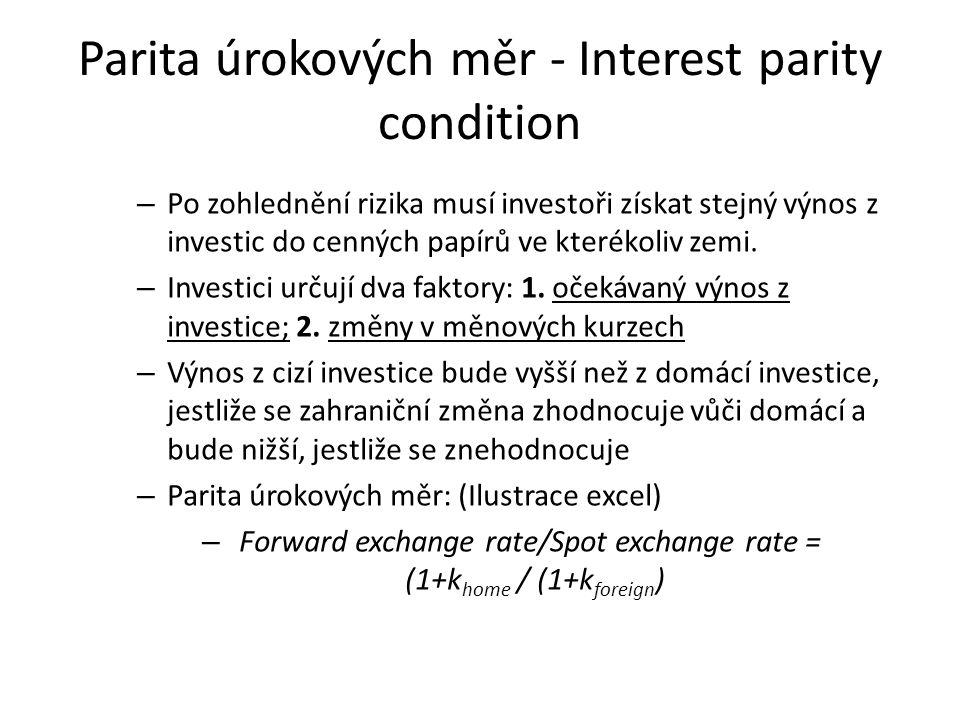 Parita úrokových měr - Interest parity condition – Po zohlednění rizika musí investoři získat stejný výnos z investic do cenných papírů ve kterékoliv