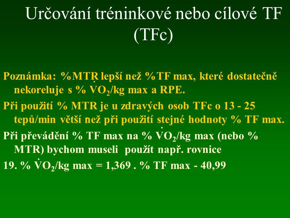 Určování tréninkové nebo cílové TF (TFc) Poznámka: %MTR lepší než %TF max, které dostatečně nekoreluje s % VO 2 /kg max a RPE. Při použití % MTR je u
