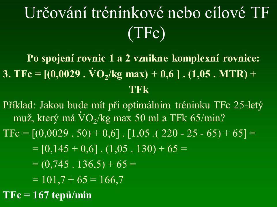 Určování tréninkové nebo cílové TF (TFc) Po spojení rovnic 1 a 2 vznikne komplexní rovnice: 3.