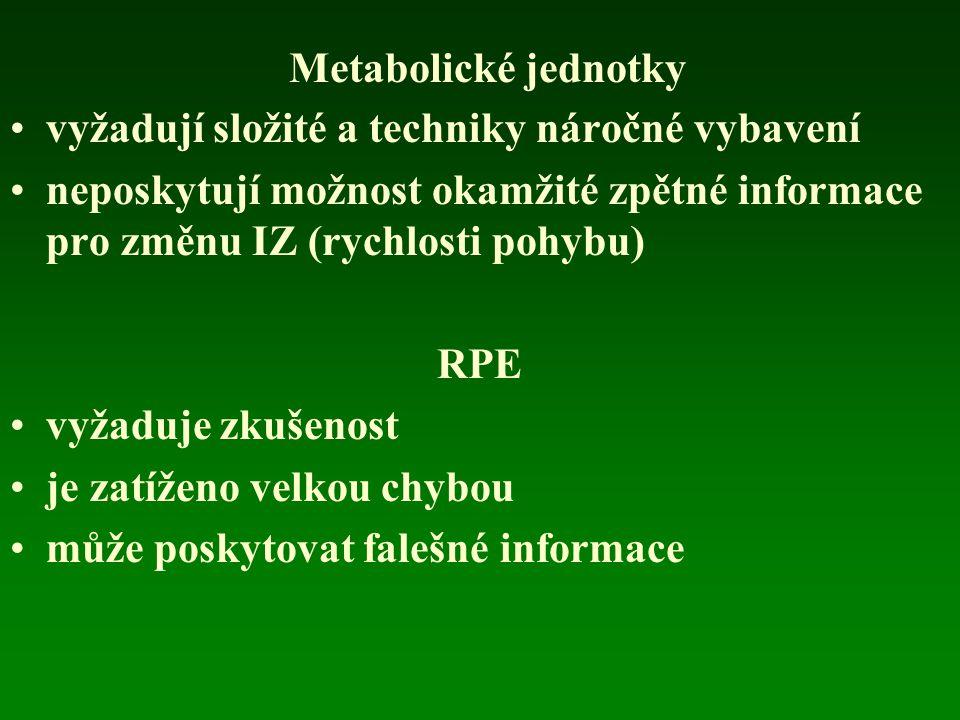 Metabolické jednotky vyžadují složité a techniky náročné vybavení neposkytují možnost okamžité zpětné informace pro změnu IZ (rychlosti pohybu) RPE vyžaduje zkušenost je zatíženo velkou chybou může poskytovat falešné informace