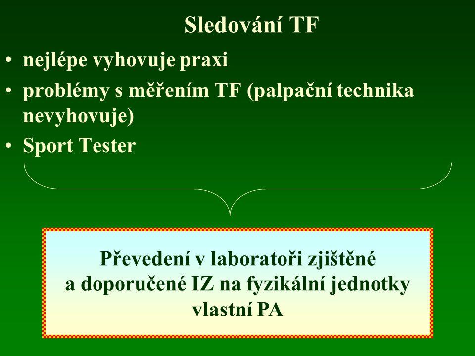 Sledování TF nejlépe vyhovuje praxi problémy s měřením TF (palpační technika nevyhovuje) Sport Tester Převedení v laboratoři zjištěné a doporučené IZ na fyzikální jednotky vlastní PA
