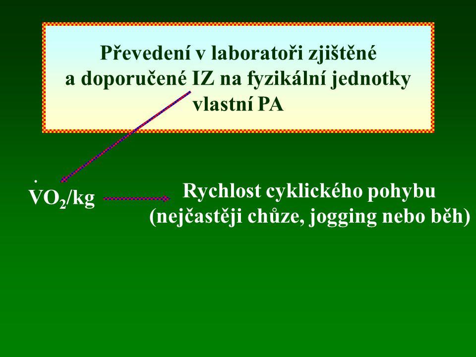 Převedení v laboratoři zjištěné a doporučené IZ na fyzikální jednotky vlastní PA VO 2 /kg Rychlost cyklického pohybu (nejčastěji chůze, jogging nebo b