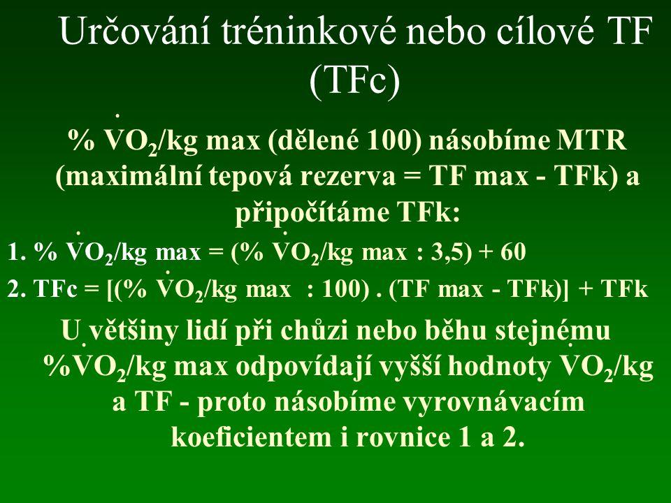 Určování tréninkové nebo cílové TF (TFc) % VO 2 /kg max (dělené 100) násobíme MTR (maximální tepová rezerva = TF max - TFk) a připočítáme TFk: 1.