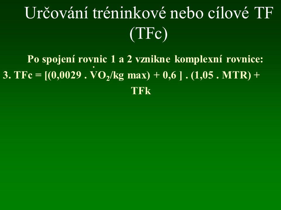 Určování tréninkové nebo cílové TF (TFc) Po spojení rovnic 1 a 2 vznikne komplexní rovnice: 3. TFc = [(0,0029. VO 2 /kg max) + 0,6 ]. (1,05. MTR) + TF