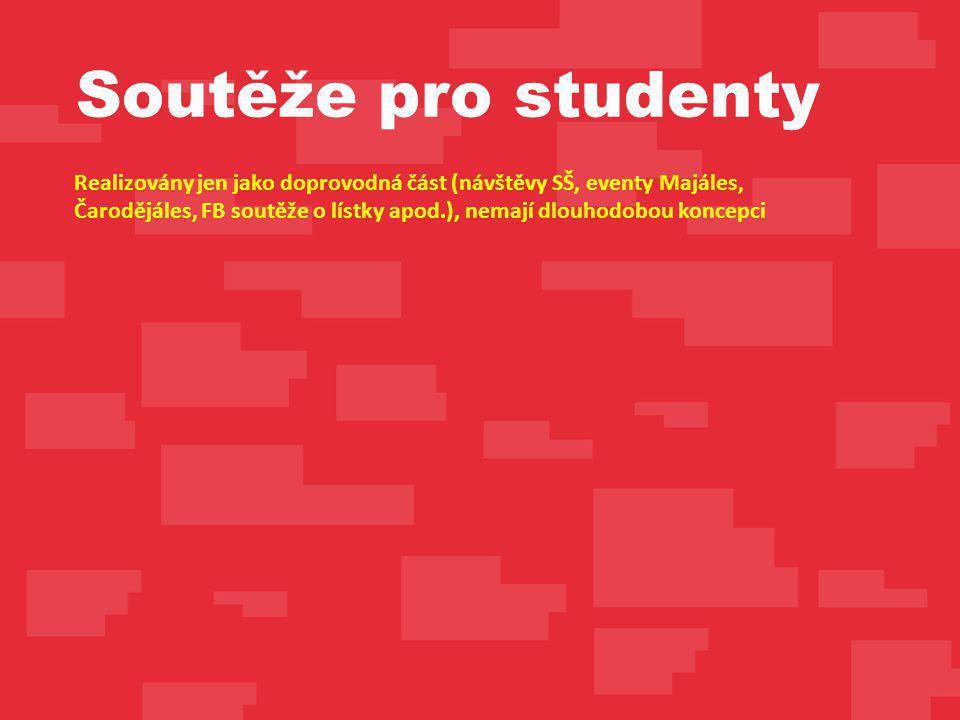 Realizovány jen jako doprovodná část (návštěvy SŠ, eventy Majáles, Čarodějáles, FB soutěže o lístky apod.), nemají dlouhodobou koncepci Soutěže pro studenty