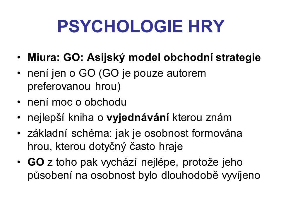 PSYCHOLOGIE HRY Miura: GO: Asijský model obchodní strategie není jen o GO (GO je pouze autorem preferovanou hrou) není moc o obchodu nejlepší kniha o
