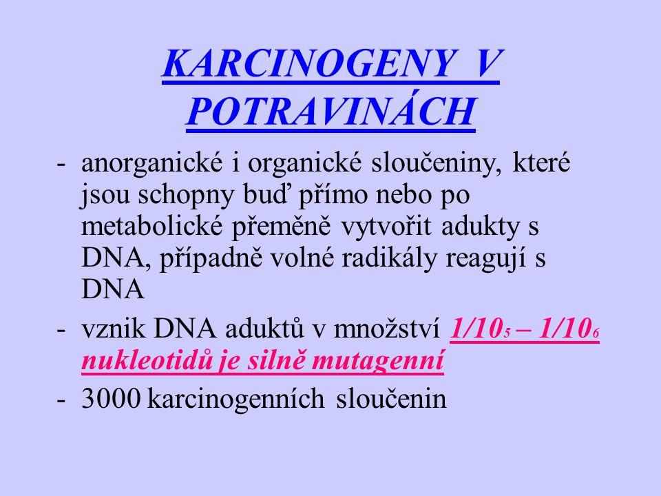 KARCINOGENY V POTRAVINÁCH -anorganické i organické sloučeniny, které jsou schopny buď přímo nebo po metabolické přeměně vytvořit adukty s DNA, případn