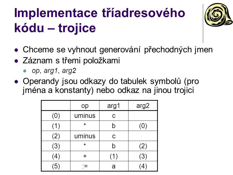 Implementace tříadresového kódu – nepřímé trojice Jedno pole přímo s trojicemi Druhé pole s odkazy na trojici oparg1arg2 (0)uminusc (1)*b[0][0] (2)uminusc (3)*b[2][2] (4)+[1][1][3][3] (5):=a[4][4] stmt [0][0](0) [1][1](1) [2][2](2) [3][3](3) [4][4](4) [5][5](5)