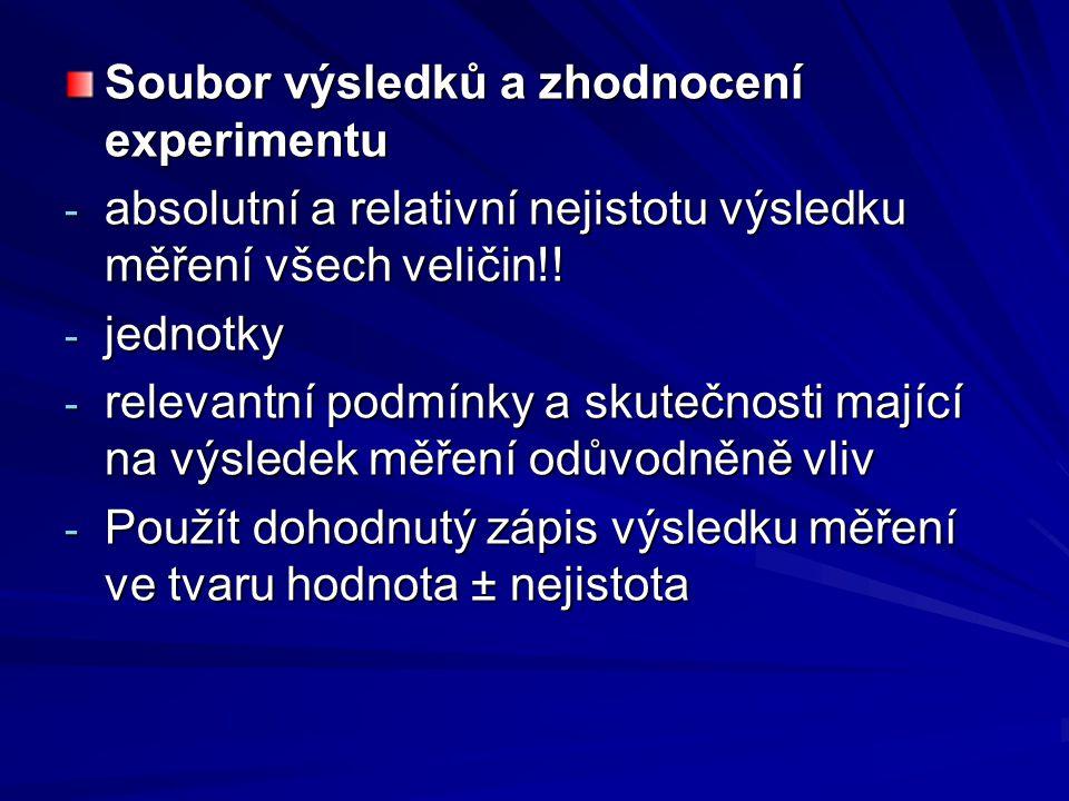 Soubor výsledků a zhodnocení experimentu - absolutní a relativní nejistotu výsledku měření všech veličin!.