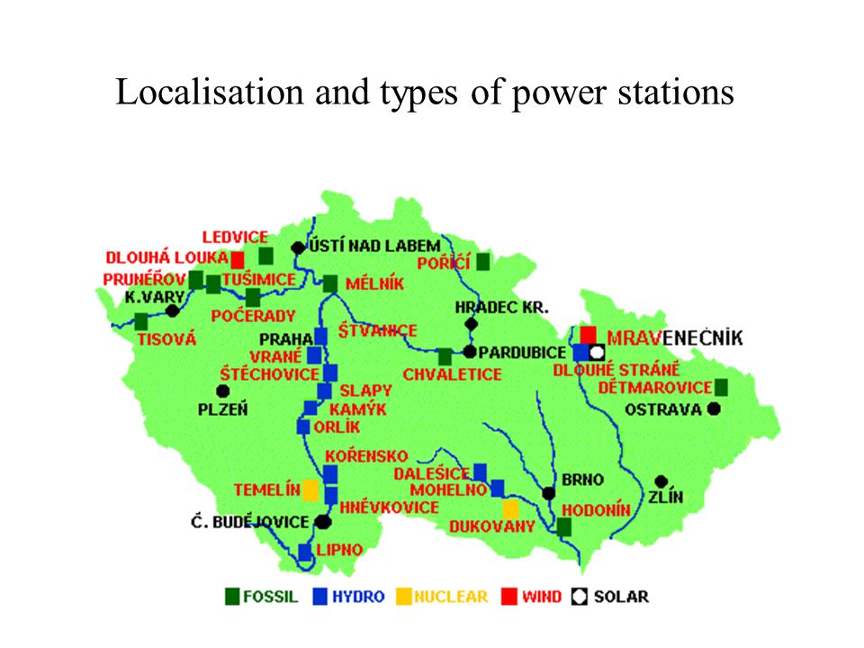 Localisation and types of power stations