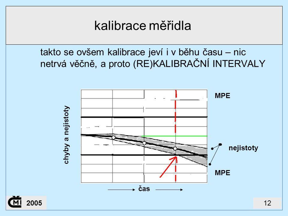 122005 kalibrace měřidla takto se ovšem kalibrace jeví i v běhu času – nic netrvá věčně, a proto (RE)KALIBRAČNÍ INTERVALY čas chyby a nejistoty MPE ne